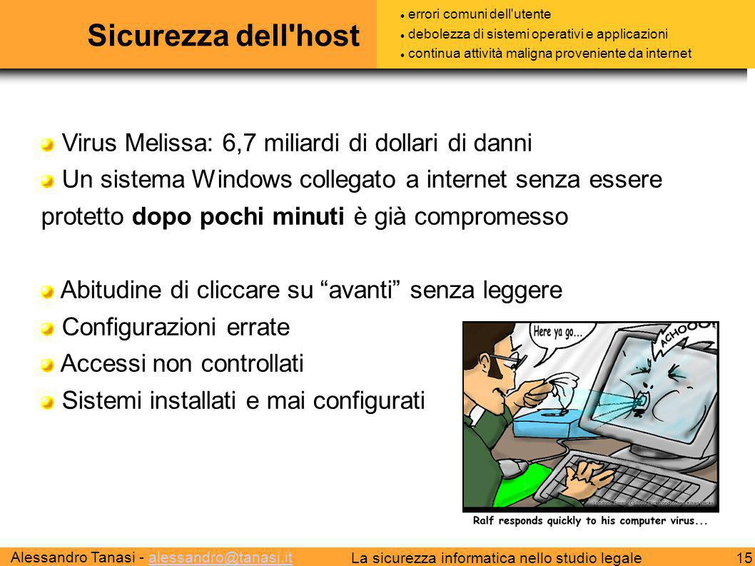 Sicurezza dell host Virus Melissa: 6,7 miliardi di dollari di danni