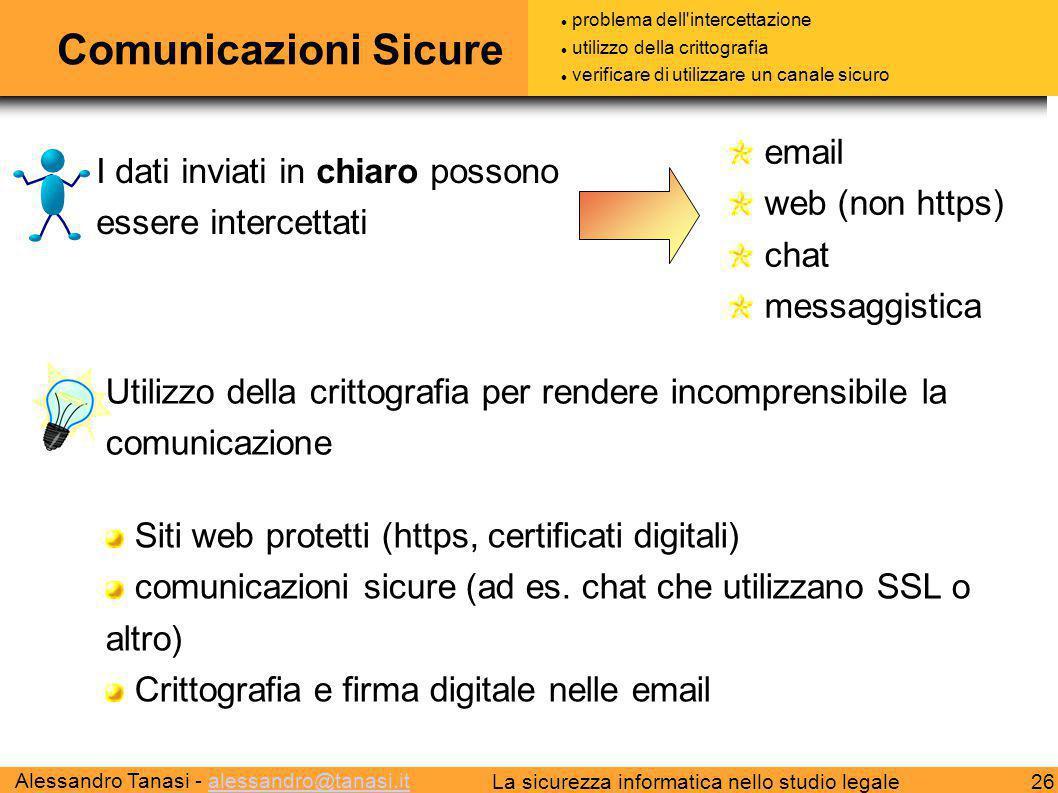 Comunicazioni Sicure email