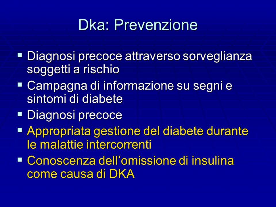 Dka: Prevenzione Diagnosi precoce attraverso sorveglianza soggetti a rischio. Campagna di informazione su segni e sintomi di diabete.