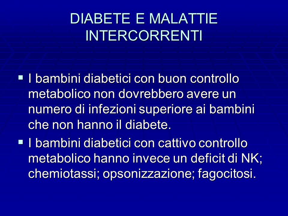 DIABETE E MALATTIE INTERCORRENTI