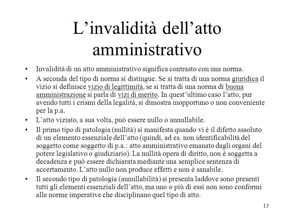 L'invalidità dell'atto amministrativo