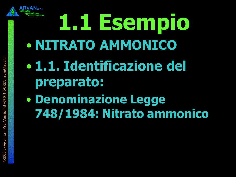 1.1 Esempio NITRATO AMMONICO 1.1. Identificazione del preparato: