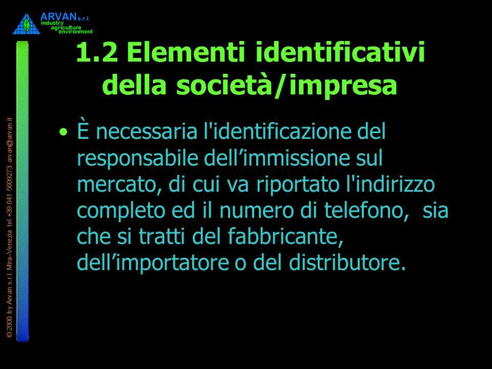 1.2 Elementi identificativi della società/impresa