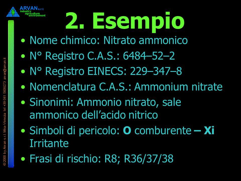 2. Esempio Nome chimico: Nitrato ammonico