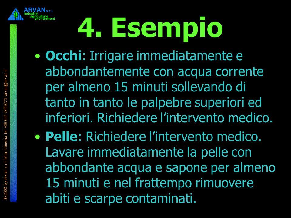 4. Esempio