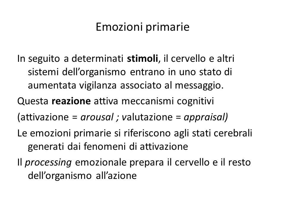 Emozioni primarie