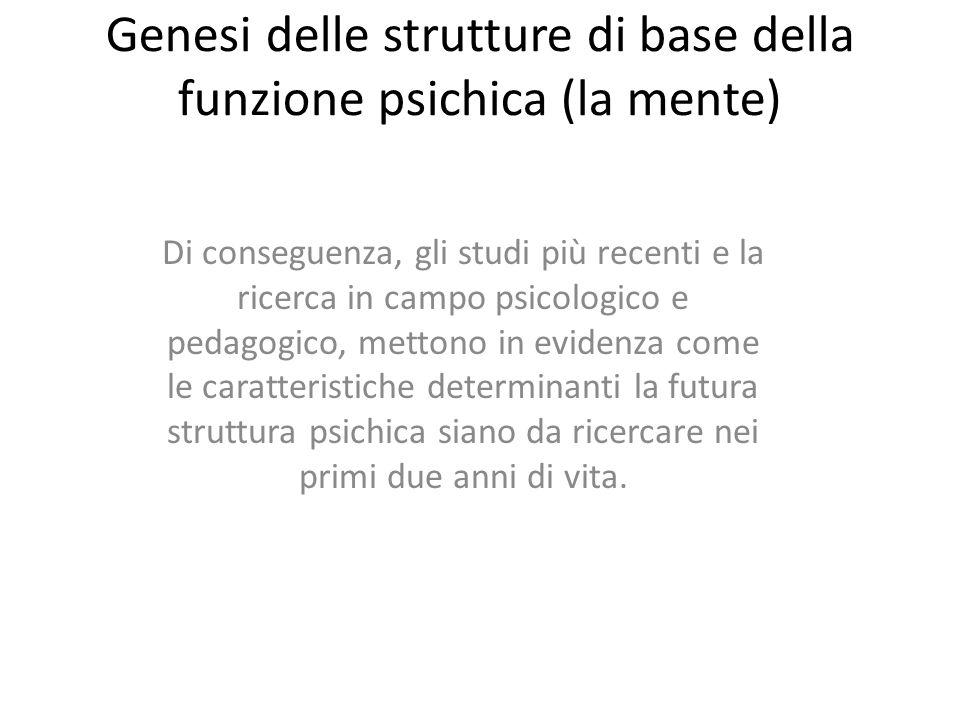 Genesi delle strutture di base della funzione psichica (la mente)