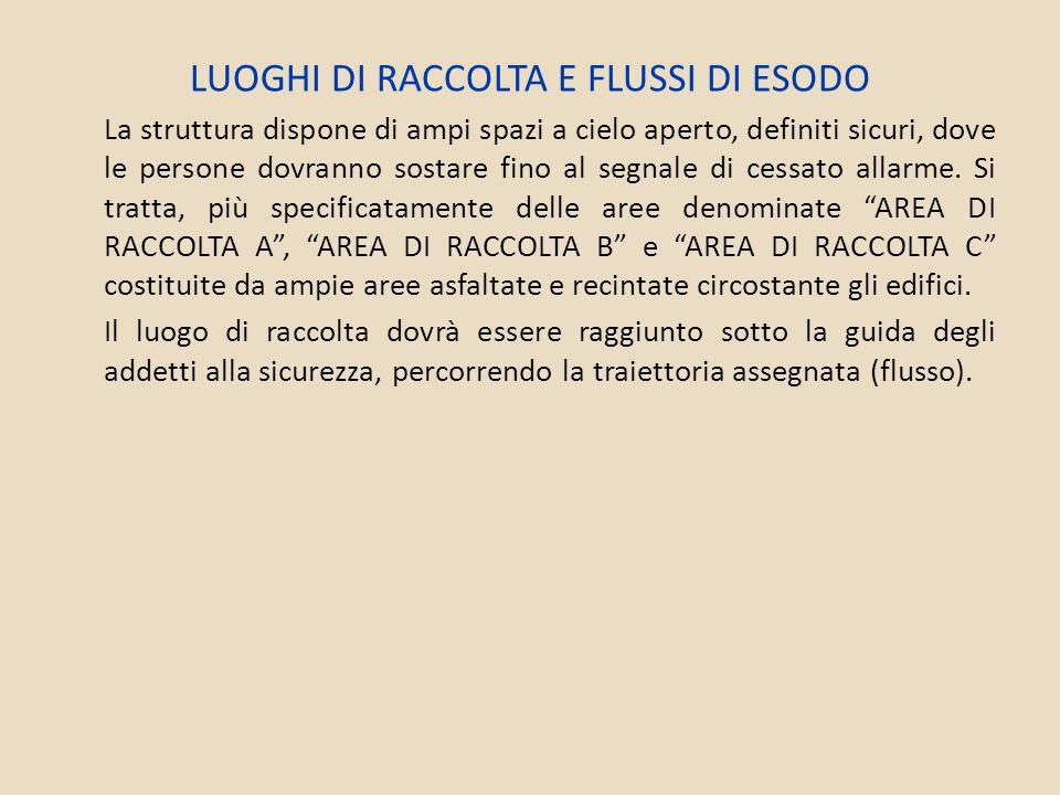 LUOGHI DI RACCOLTA E FLUSSI DI ESODO