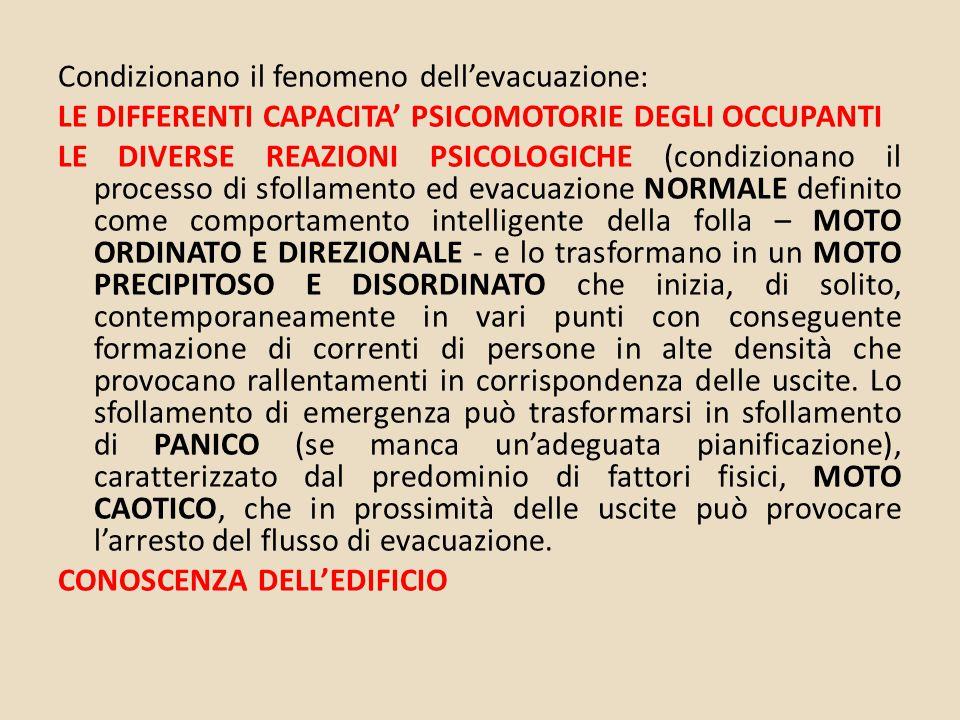 Condizionano il fenomeno dell'evacuazione: