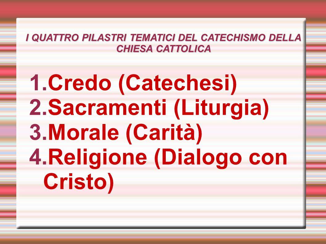 I QUATTRO PILASTRI TEMATICI DEL CATECHISMO DELLA CHIESA CATTOLICA