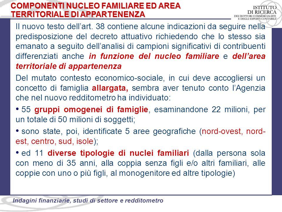 COMPONENTI NUCLEO FAMILIARE ED AREA TERRITORIALE DI APPARTENENZA