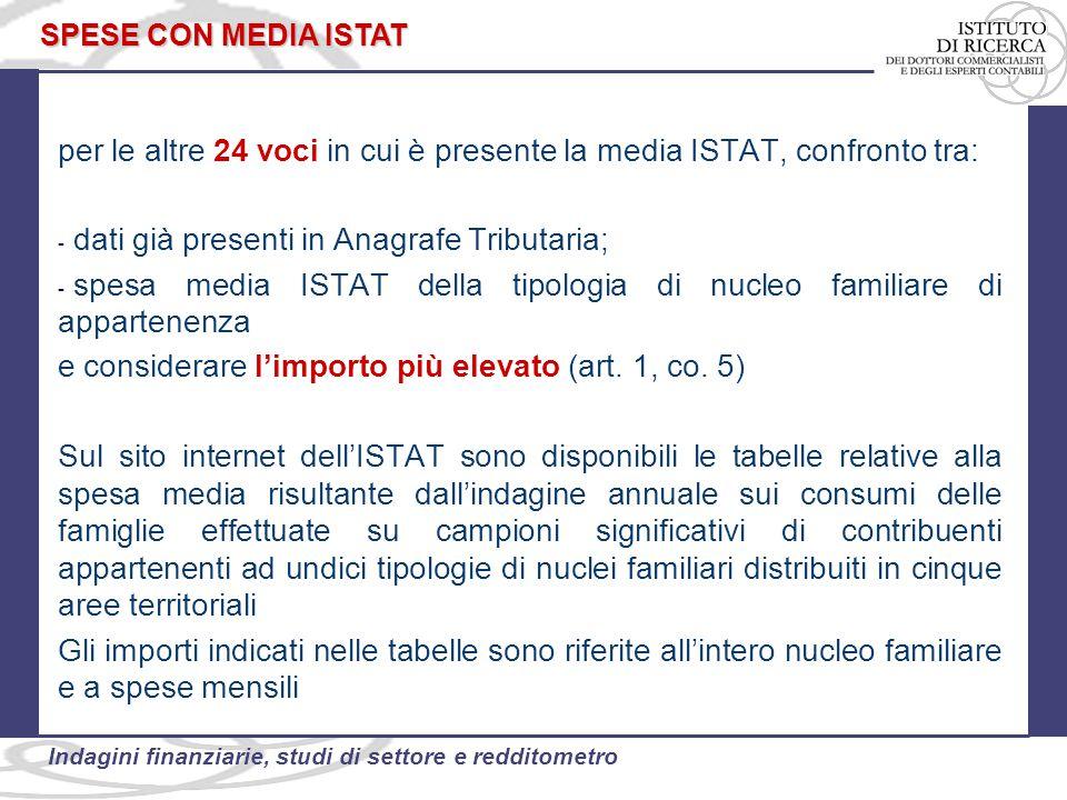 per le altre 24 voci in cui è presente la media ISTAT, confronto tra: