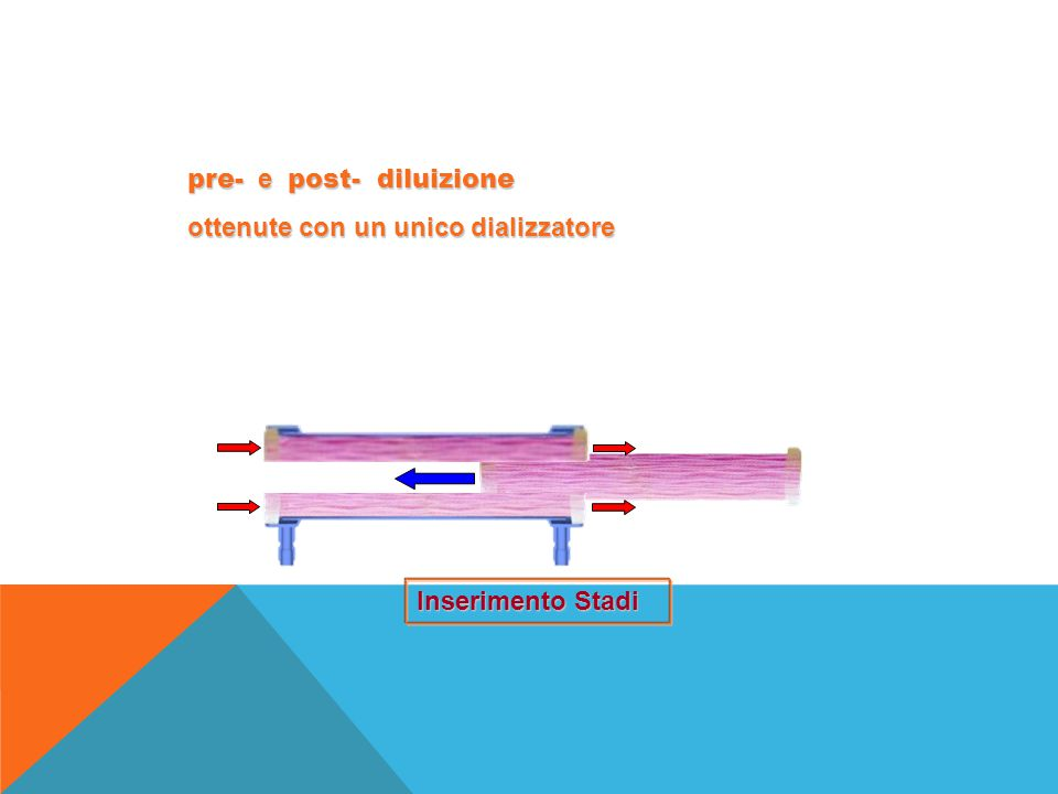 pre- e post- diluizione