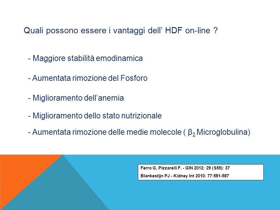 Quali possono essere i vantaggi dell' HDF on-line