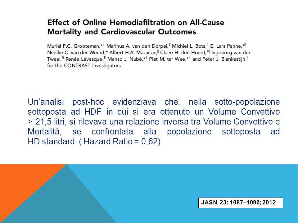 Un'analisi post-hoc evidenziava che, nella sotto-popolazione sottoposta ad HDF in cui si era ottenuto un Volume Convettivo > 21,5 litri, si rilevava una relazione inversa tra Volume Convettivo e Mortalità, se confrontata alla popolazione sottoposta ad HD standard ( Hazard Ratio = 0,62)