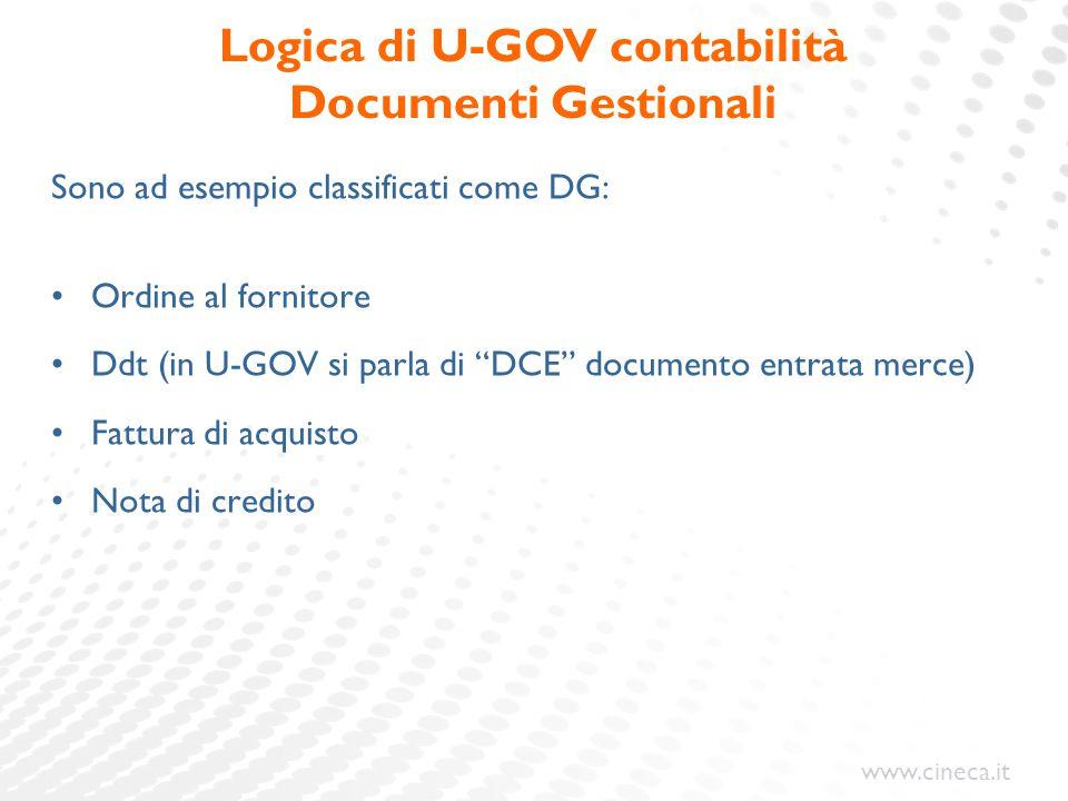 Logica di U-GOV contabilità Documenti Gestionali