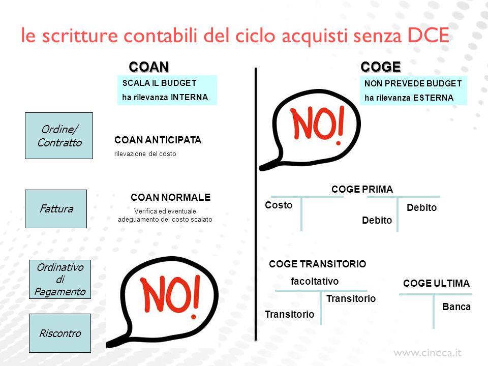 le scritture contabili del ciclo acquisti senza DCE