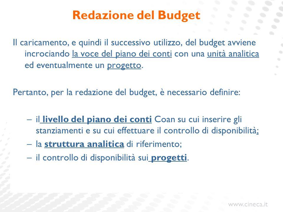 Redazione del Budget