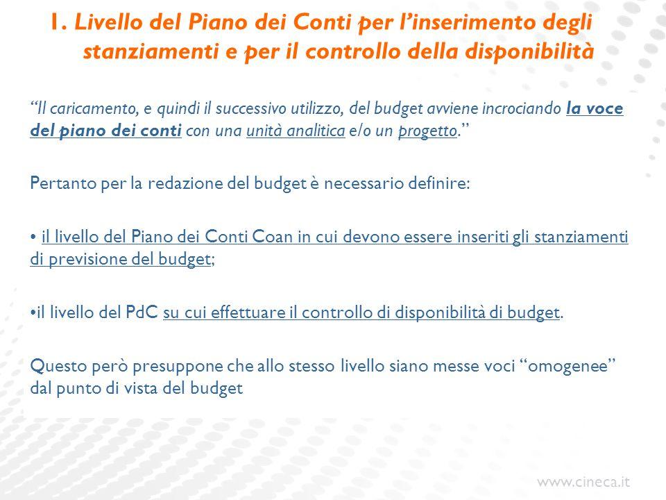 1. Livello del Piano dei Conti per l'inserimento degli stanziamenti e per il controllo della disponibilità