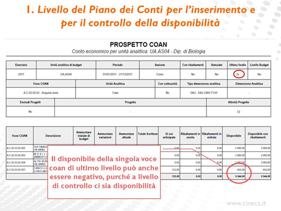 1. Livello del Piano dei Conti per l'inserimento e per il controllo della disponibilità