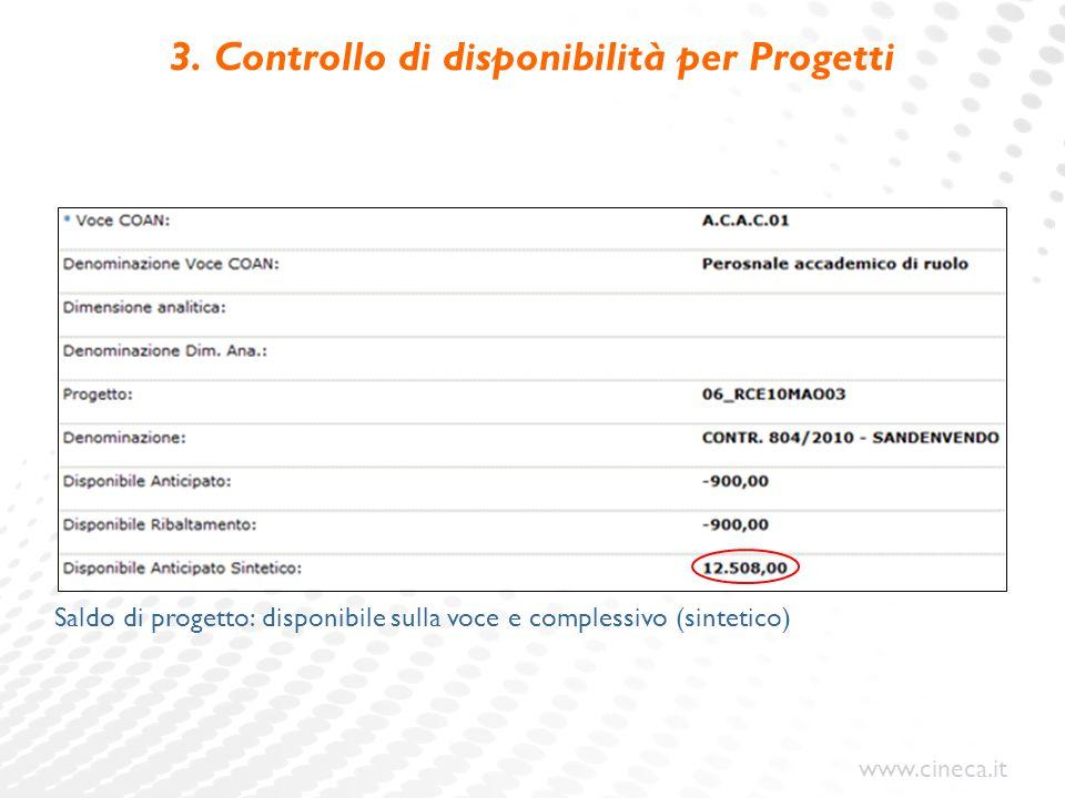 3. Controllo di disponibilità per Progetti