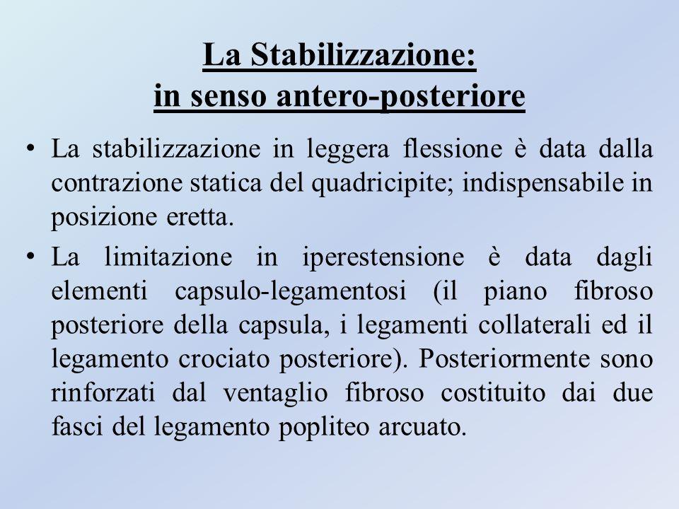 La Stabilizzazione: in senso antero-posteriore