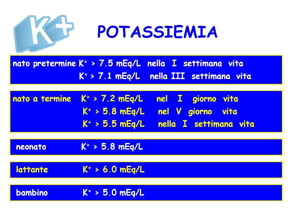 POTASSIEMIA nato pretermine K+ > 7.5 mEq/L nella I settimana vita