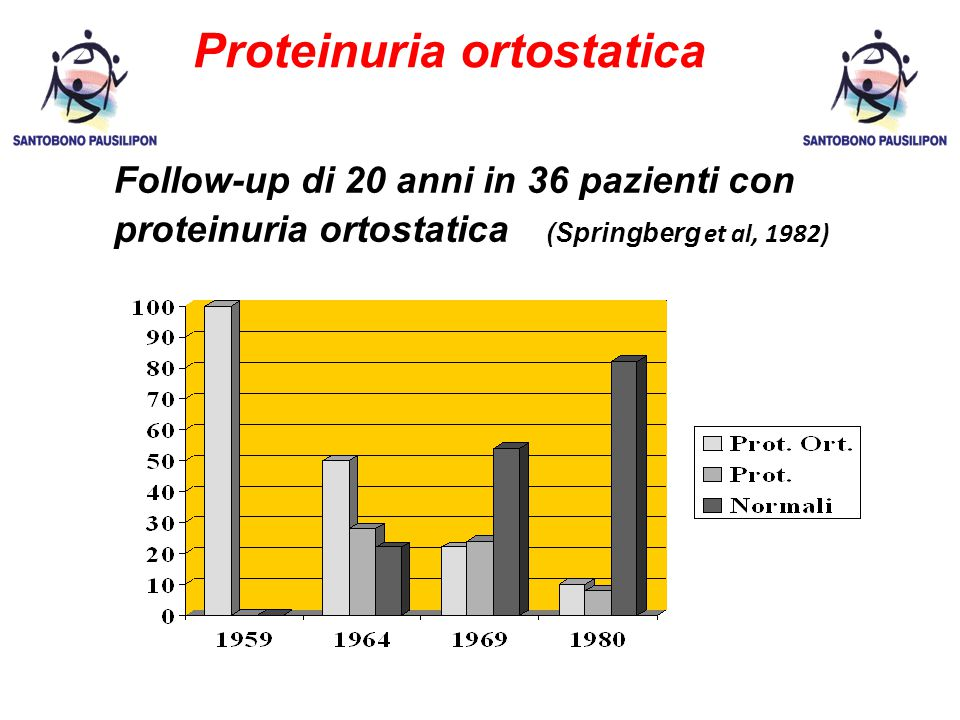 Proteinuria ortostatica