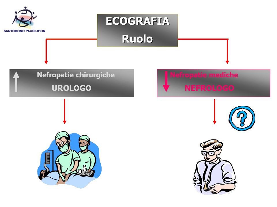 Nefropatie chirurgiche