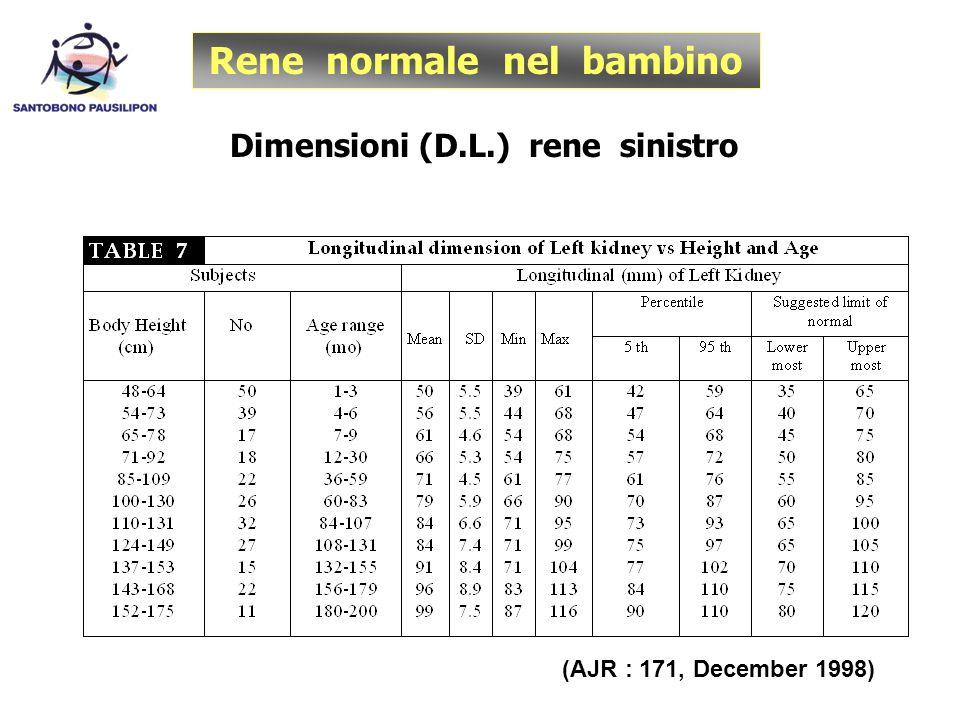 Rene normale nel bambino Dimensioni (D.L.) rene sinistro