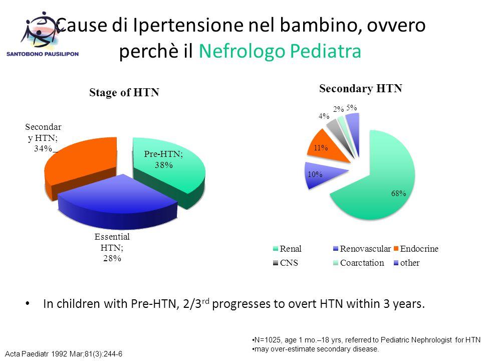 Cause di Ipertensione nel bambino, ovvero perchè il Nefrologo Pediatra