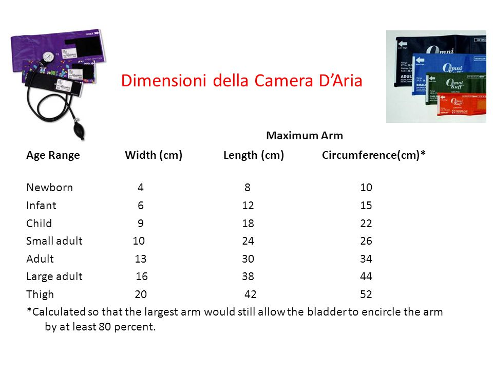 Dimensioni della Camera D'Aria