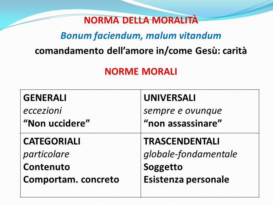 NORMA DELLA MORALITÀ Bonum faciendum, malum vitandum comandamento dell'amore in/come Gesù: carità NORME MORALI