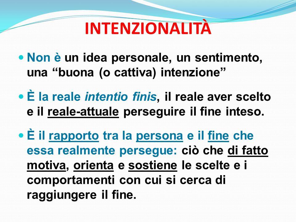 INTENZIONALITÀ Non è un idea personale, un sentimento, una buona (o cattiva) intenzione