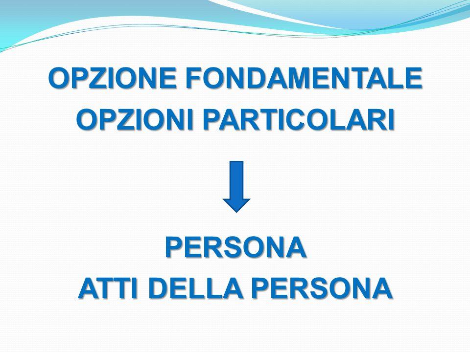 OPZIONE FONDAMENTALE OPZIONI PARTICOLARI PERSONA ATTI DELLA PERSONA