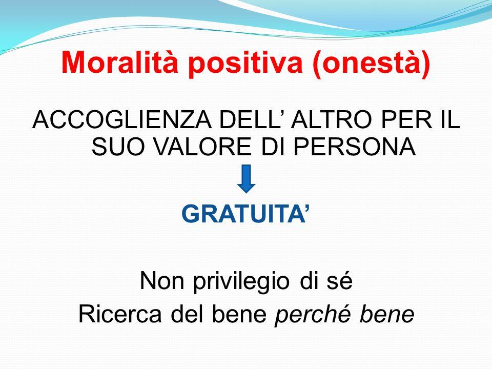 Moralità positiva (onestà)