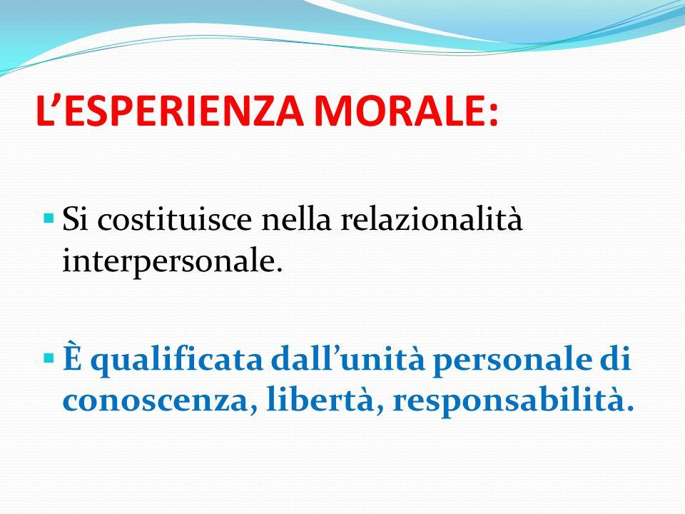L'ESPERIENZA MORALE: Si costituisce nella relazionalità interpersonale.