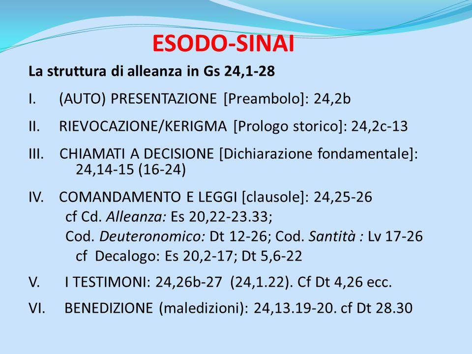 ESODO-SINAI La struttura di alleanza in Gs 24,1-28