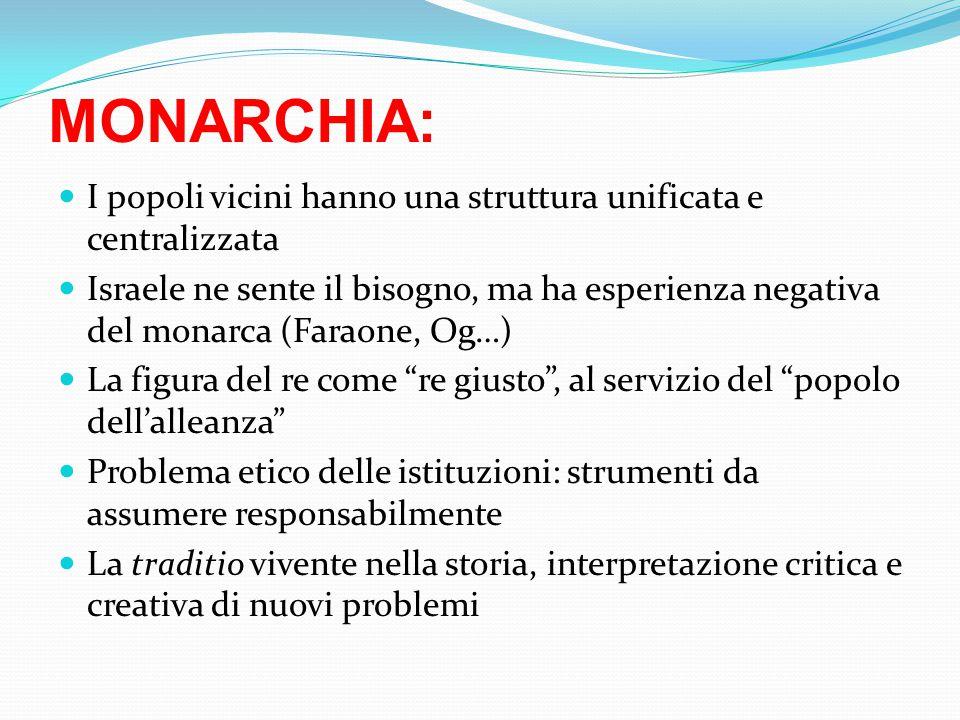 MONARCHIA: I popoli vicini hanno una struttura unificata e centralizzata.