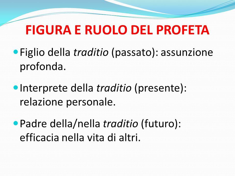 FIGURA E RUOLO DEL PROFETA