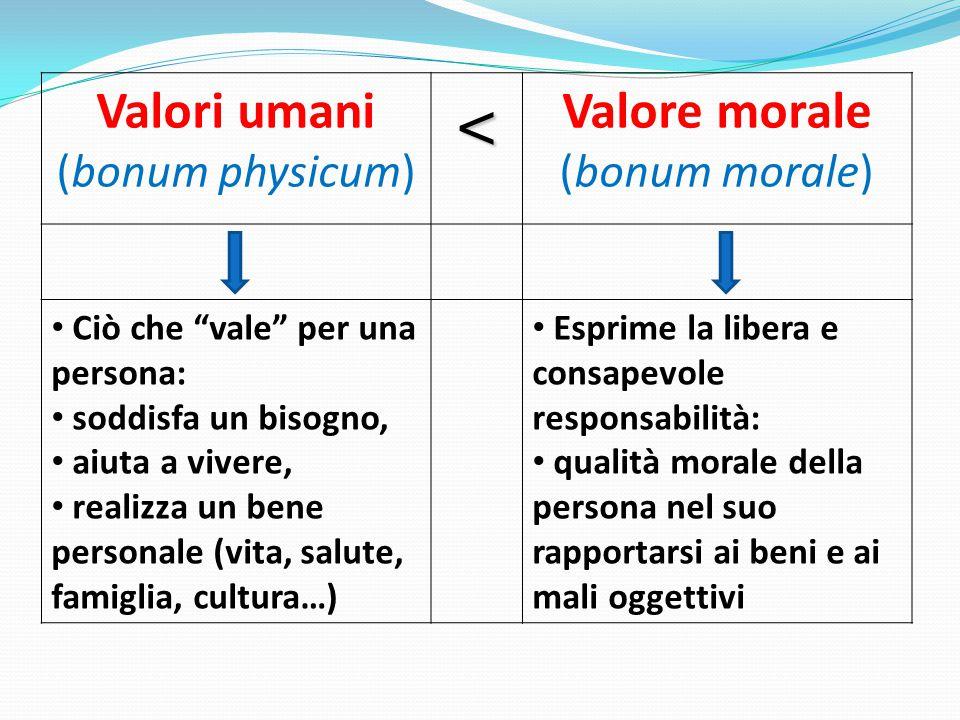 < Valori umani Valore morale (bonum physicum) (bonum morale)