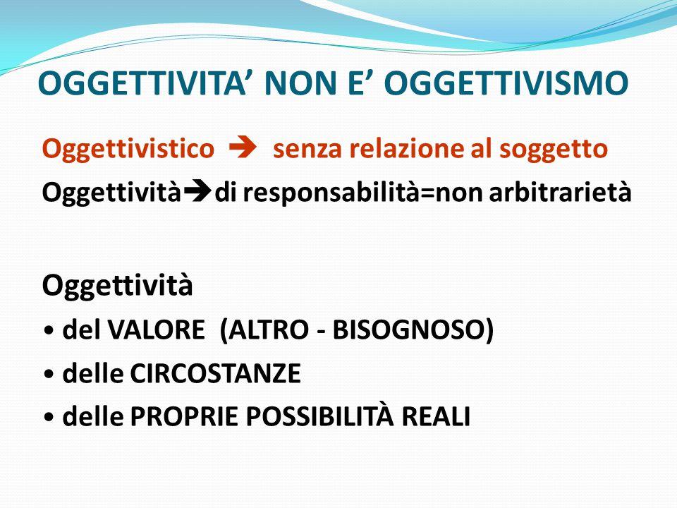 OGGETTIVITA' NON E' OGGETTIVISMO