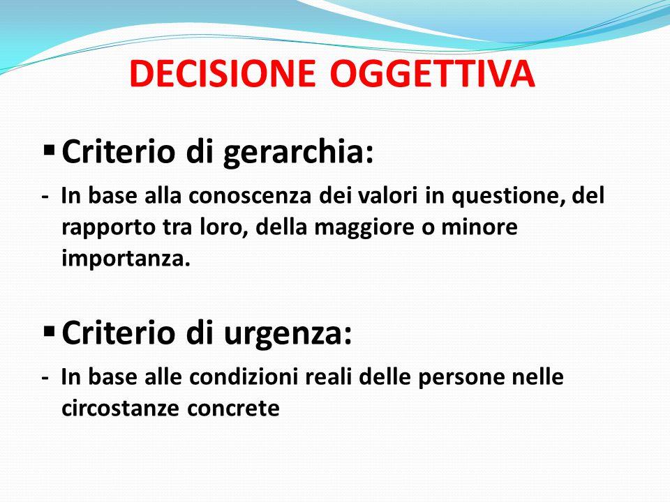DECISIONE OGGETTIVA Criterio di gerarchia: Criterio di urgenza: