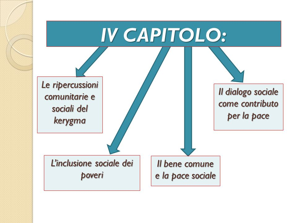 IV CAPITOLO: Le ripercussioni comunitarie e sociali del kerygma