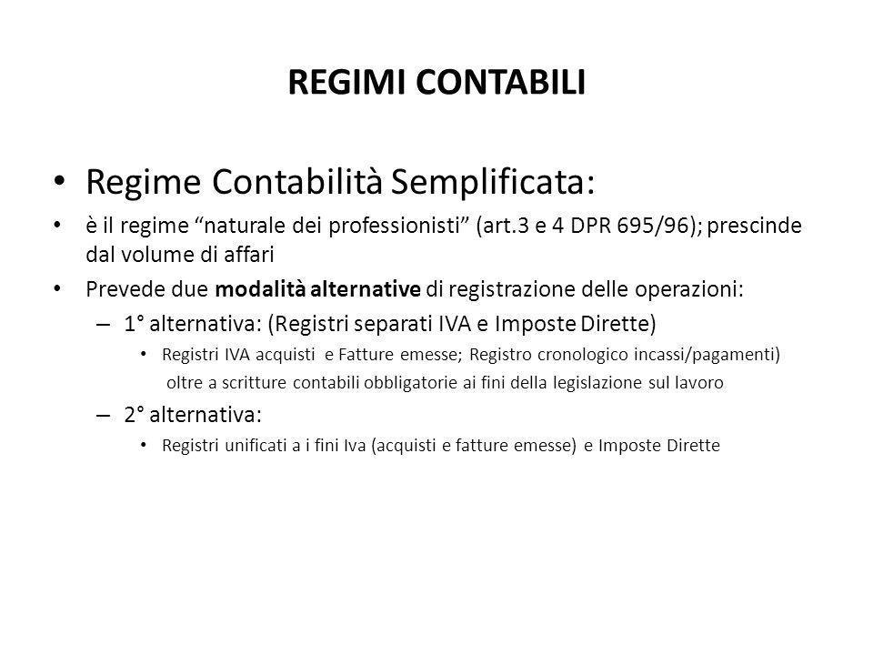 Regime Contabilità Semplificata: