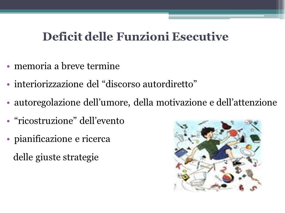 Deficit delle Funzioni Esecutive