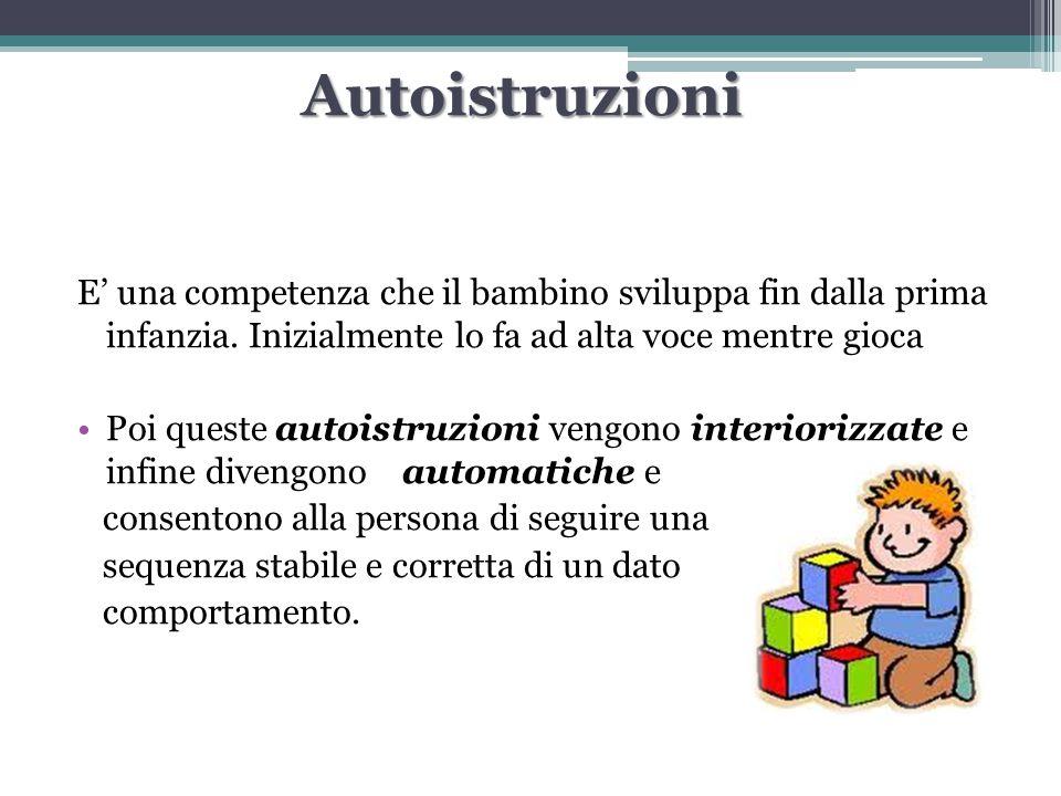 Autoistruzioni E' una competenza che il bambino sviluppa fin dalla prima infanzia. Inizialmente lo fa ad alta voce mentre gioca.