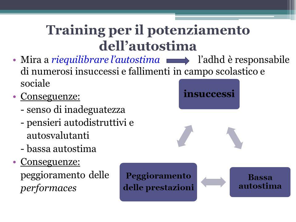 Training per il potenziamento dell'autostima