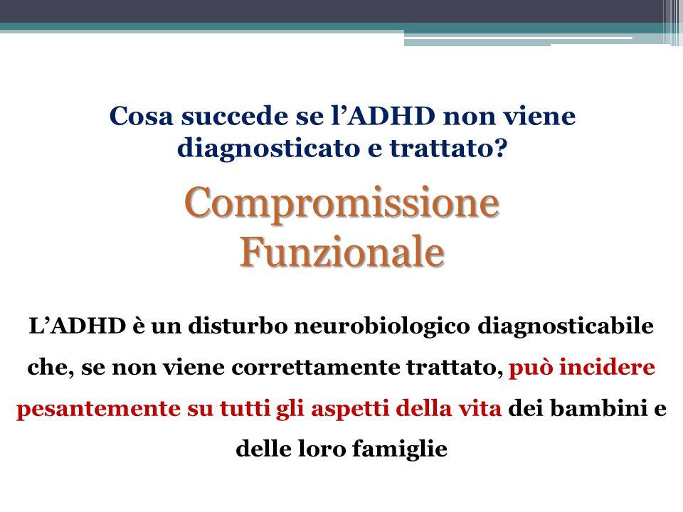 Cosa succede se l'ADHD non viene diagnosticato e trattato