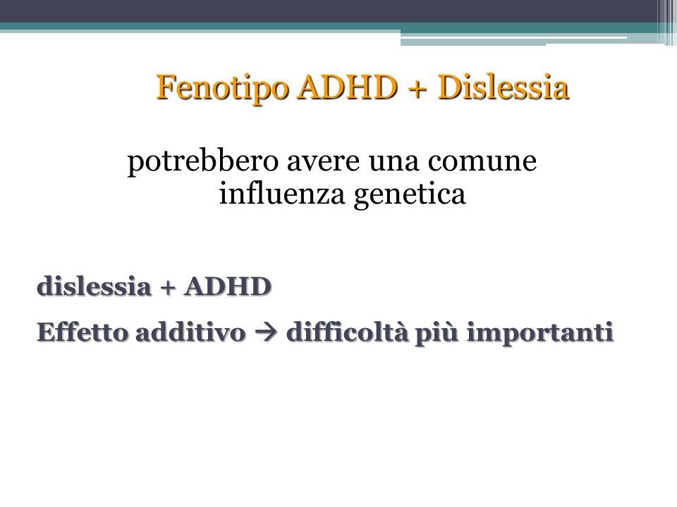 Fenotipo ADHD + Dislessia